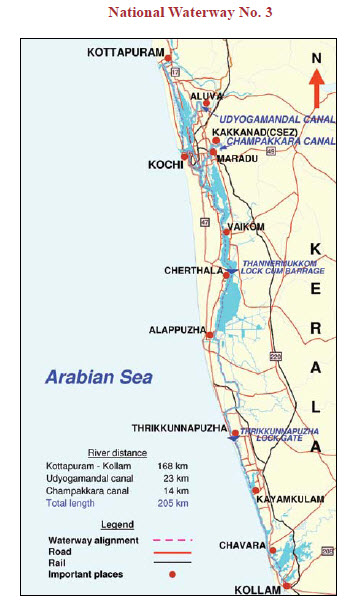 National Waterway of India -3
